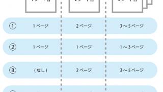 先頭ページを省いて1ページから順番にページ番号をふりたい【Excel】